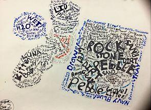 Artsonia - Mitchell Middle School - Statements